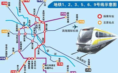 天津地铁线路示意图